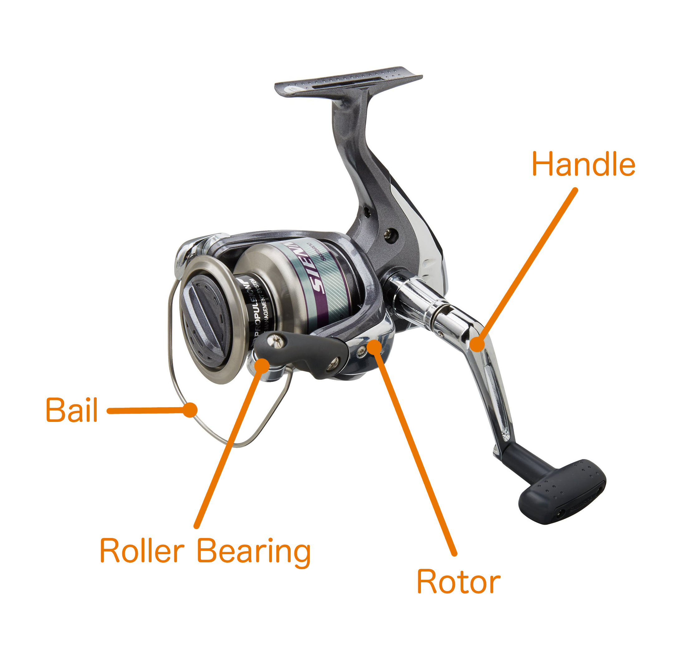 good spinning reels parts